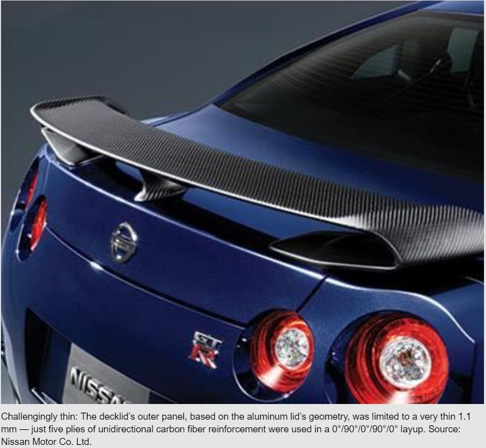 Elementy pojazdu wykonane w technologii PCM